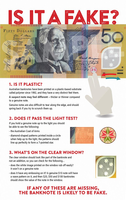 Fake Aussie banknote