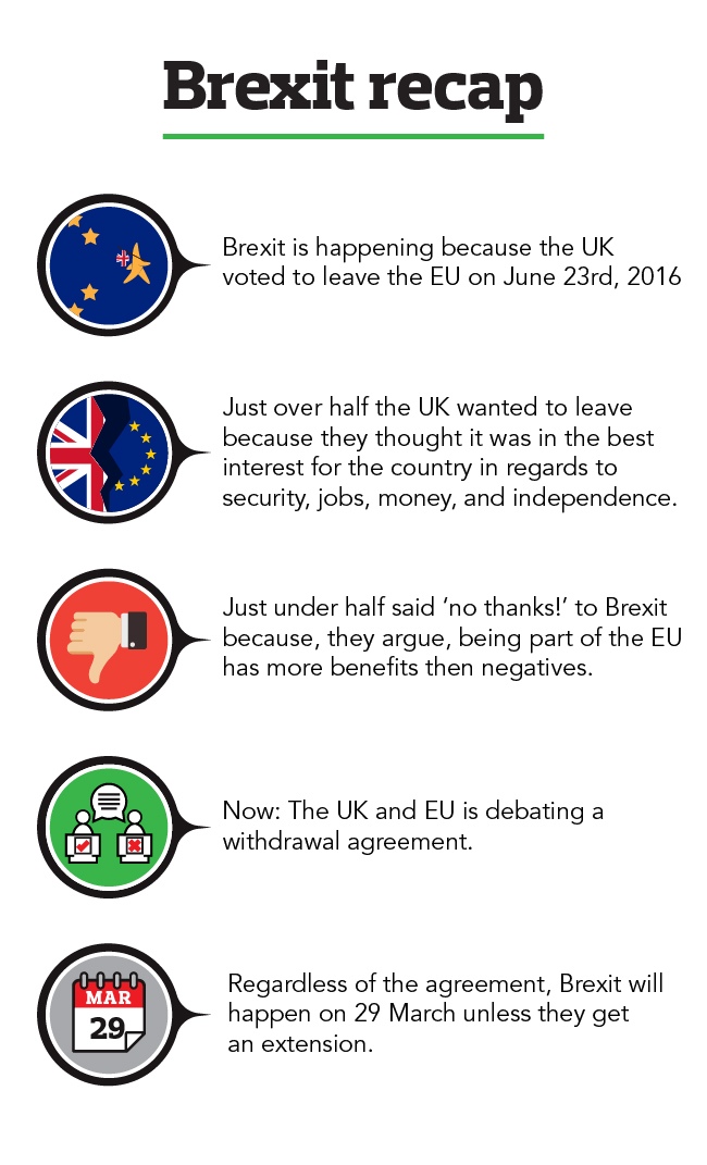 Brexit recap