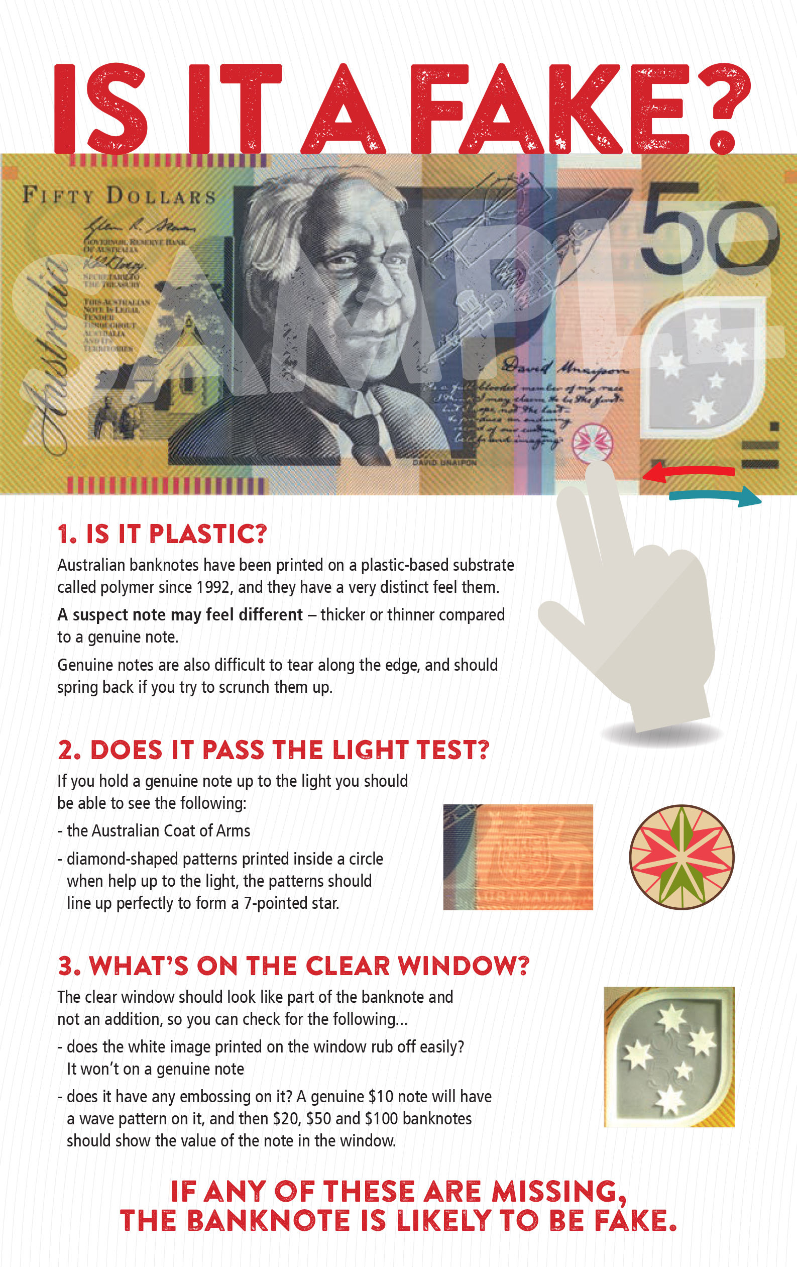 Australian Dollar Banknote Fake Facts