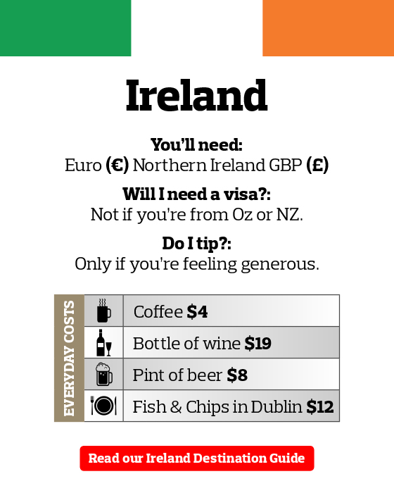Ireland Travel Money Guide