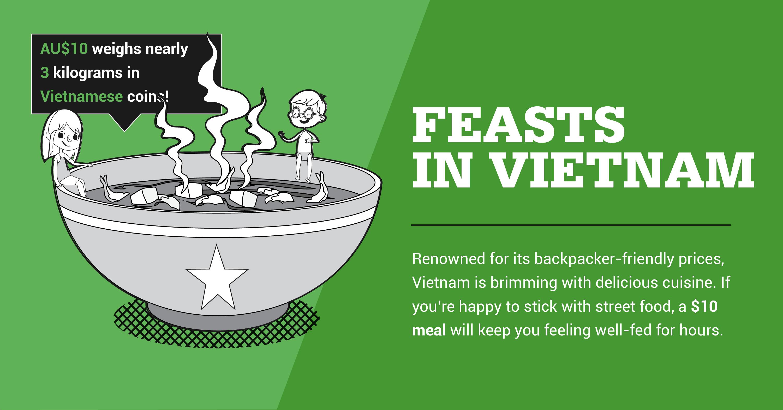 Feasts in Vietnam