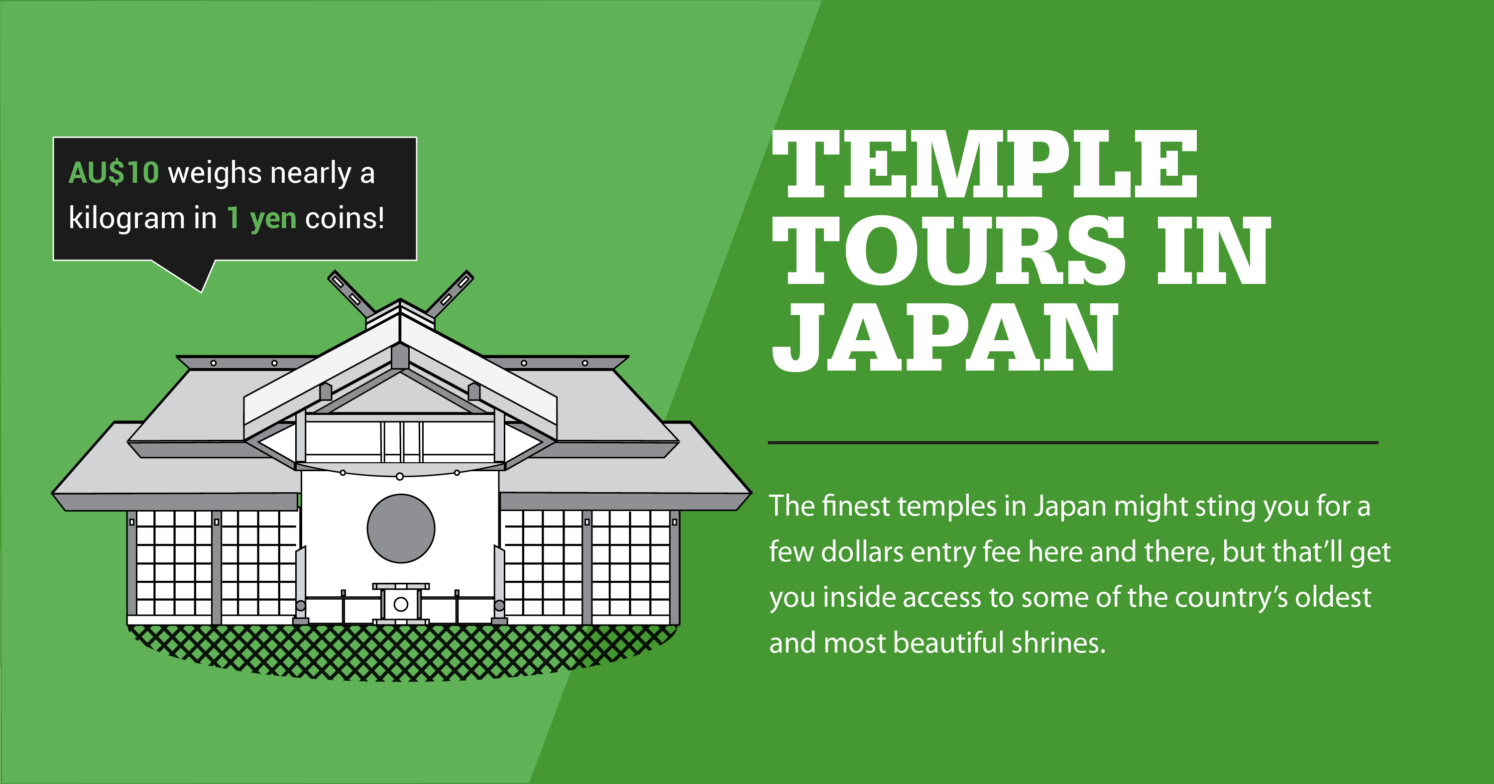Temple tours in Japan
