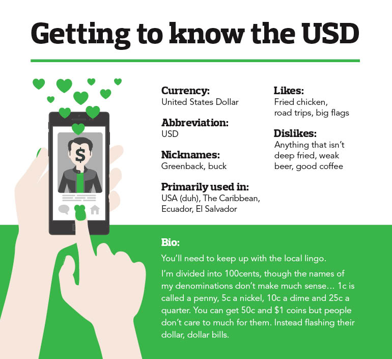 Getting to know the USD
