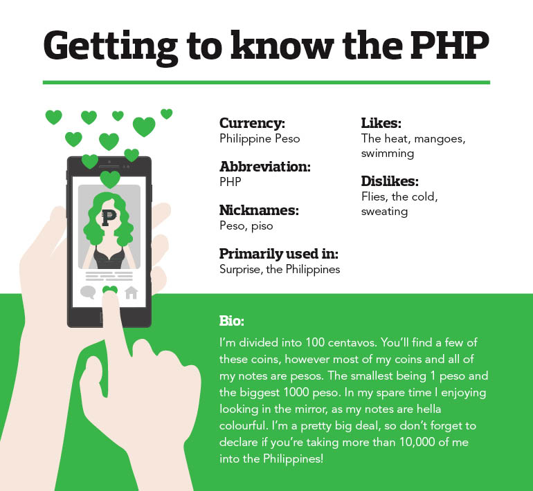Getting to know the PHP