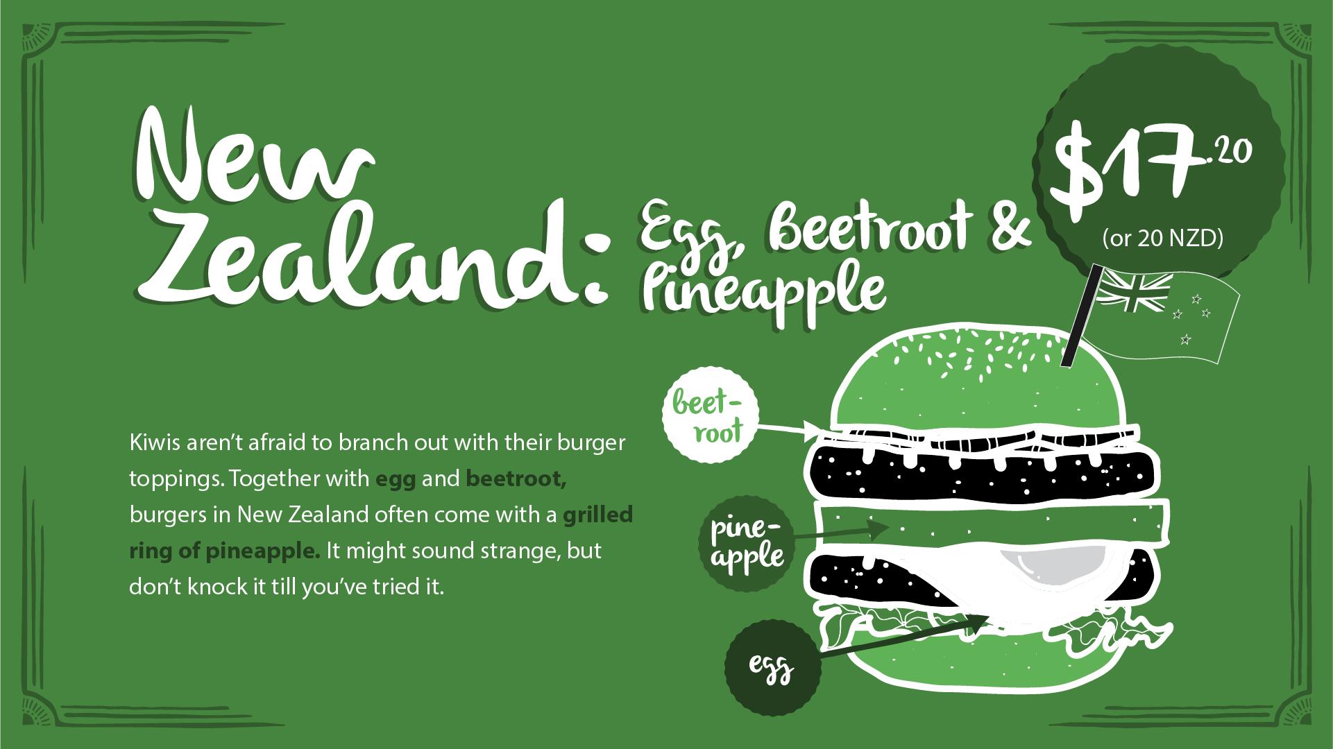 New Zealand burger