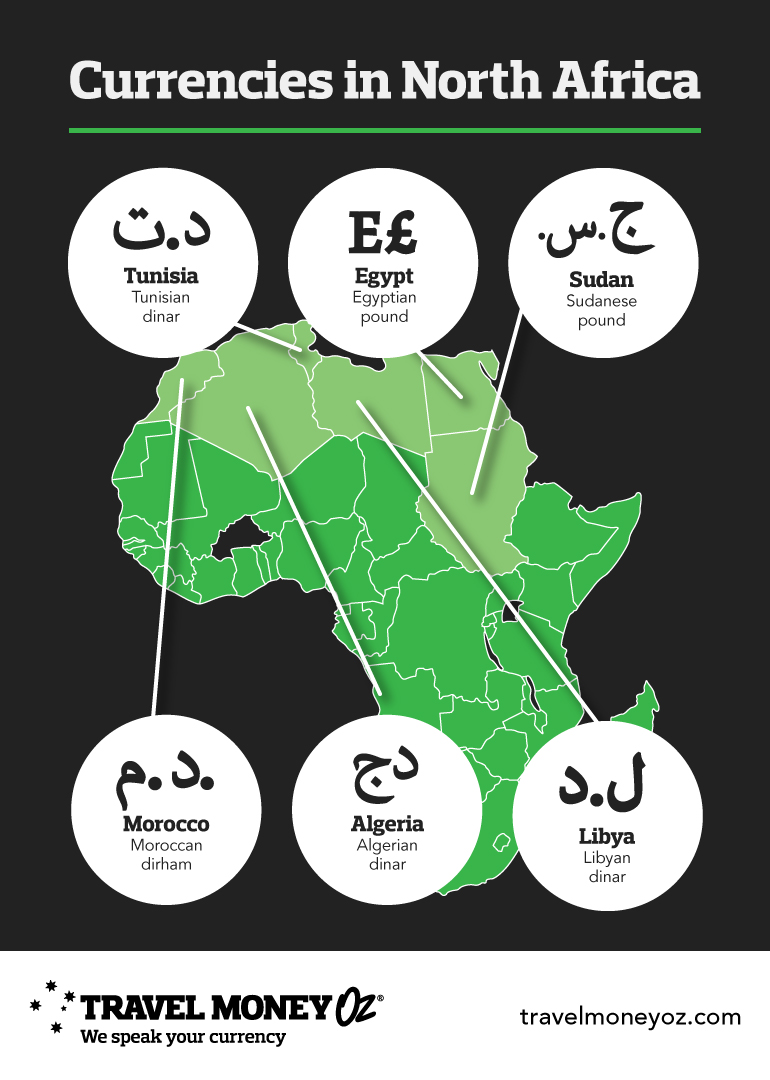 Map guide to currencies in North Africa