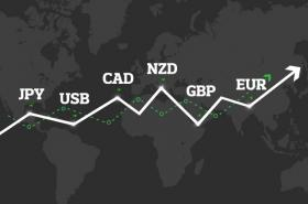 Currency Codes Chart