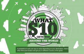 What $10 gets you around the world